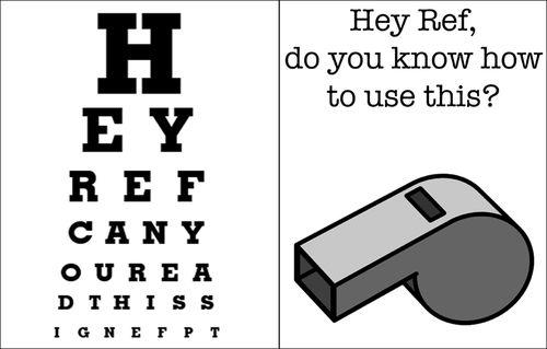Eyecharts